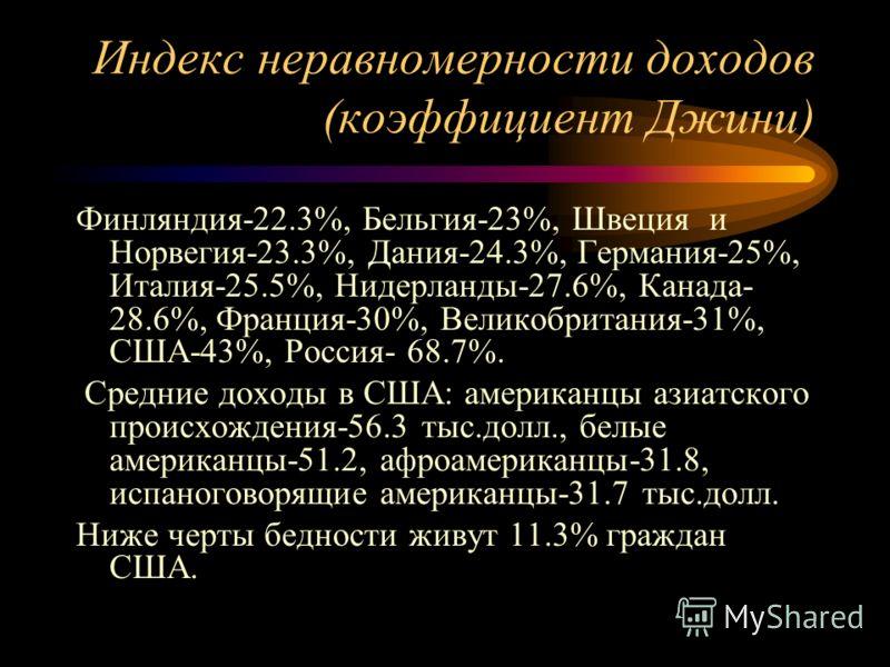 Индекс неравномерности доходов (коэффициент Джини) Финляндия-22.3%, Бельгия-23%, Швеция и Норвегия-23.3%, Дания-24.3%, Германия-25%, Италия-25.5%, Нидерланды-27.6%, Канада- 28.6%, Франция-30%, Великобритания-31%, США-43%, Россия- 68.7%. Средние доход