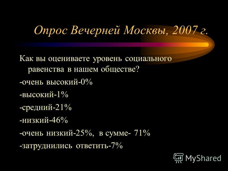 Опрос Вечерней Москвы, 2007 г. Как вы оцениваете уровень социального равенства в нашем обществе? -очень высокий-0% -высокий-1% -средний-21% -низкий-46% -очень низкий-25%, в сумме- 71% -затруднились ответить-7%