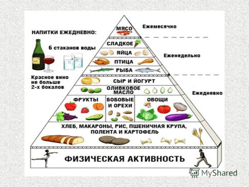 В жизни человека важную роль играет рациональное и правильное питание. Оно должно быть разнообразным, включать мясные, рыбные, молочные продукты, овощи и фрукты, растительные и животные жиры.