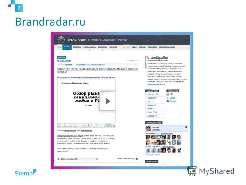 Brandradar.ru 2