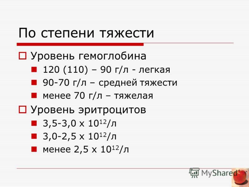 По степени тяжести Уровень гемоглобина 120 (110) – 90 г/л - легкая 90-70 г/л – средней тяжести менее 70 г/л – тяжелая Уровень эритроцитов 3,5-3,0 х 10