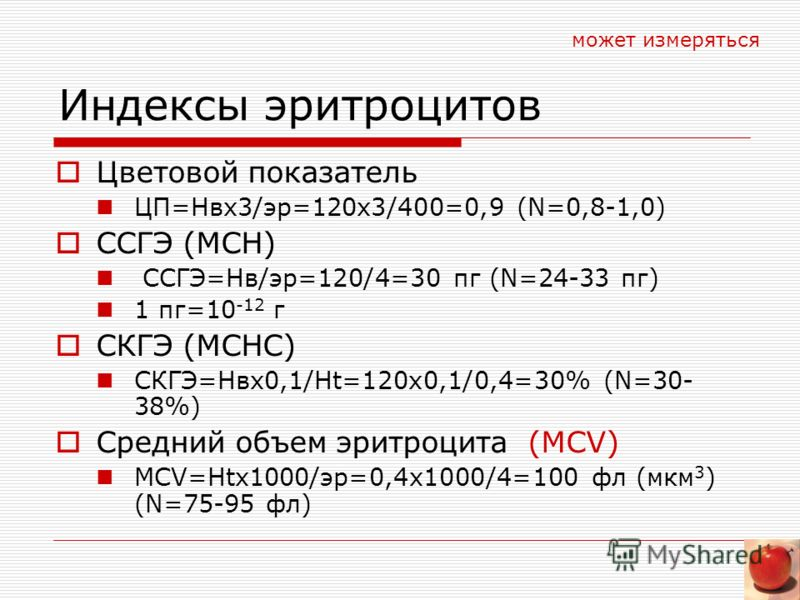 Индексы эритроцитов Цветовой показатель ЦП=Нвх3/эр=120х3/400=0,9 (N=0,8-1,0) ССГЭ (MCH) ССГЭ=Нв/эр=120/4=30 пг (N=24-33 пг) 1 пг=10 -12 г СКГЭ (MCHC) СКГЭ=Нвх0,1/Нt=120х0,1/0,4=30% (N=30- 38%) Средний объем эритроцита (MCV) MCV=Нtх1000/эр=0,4х1000/4=