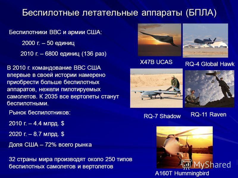 Беспилотные летательные аппараты (БПЛА) 32 страны мира производят около 250 типов беспилотных самолетов и вертолетов RQ-7 Shadow RQ-4 Global Hawk X47B UCAS A160T Hummingbird Беспилотники ВВС и армии США: 2000 г. – 50 единиц 2010 г. – 6800 единиц (136