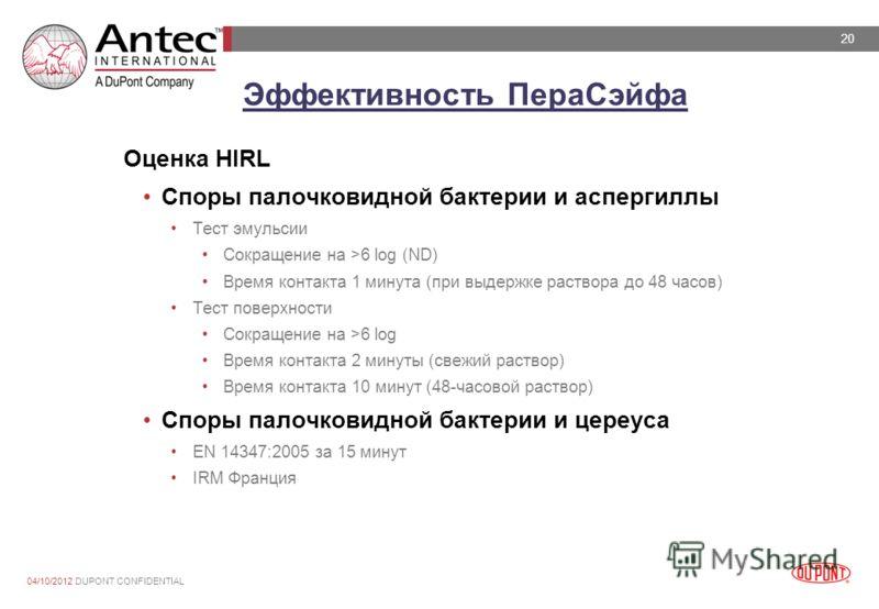 20 28/07/2012 DUPONT CONFIDENTIAL Эффективность ПераСэйфа Оценка HIRL Споры палочковидной бактерии и аспергиллы Тест эмульсии Сокращение на >6 log (ND) Время контакта 1 минута (при выдержке раствора до 48 часов) Тест поверхности Сокращение на >6 log