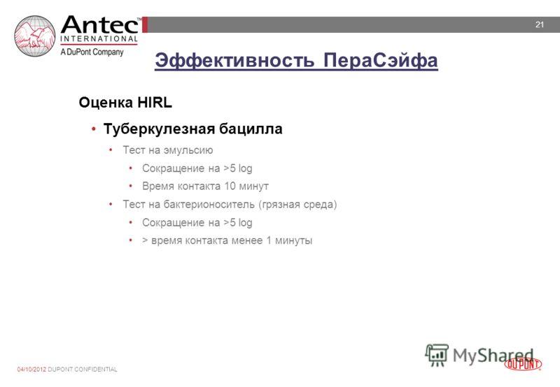 21 28/07/2012 DUPONT CONFIDENTIAL Эффективность ПераСэйфа Оценка HIRL Туберкулезная бацилла Тест на эмульсию Сокращение на >5 log Время контакта 10 минут Тест на бактерионоситель (грязная среда) Сокращение на >5 log > время контакта менее 1 минуты