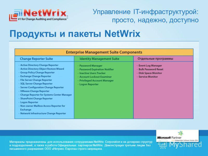 Управление IT-инфраструктурой: просто, надежно, доступно Продукты и пакеты NetWrix Материалы предназначены для использования сотрудниками NetWrix Corporation и ее дочерних структур и подразделений, а также в работе Официальных партнеров NetWrix. Демо