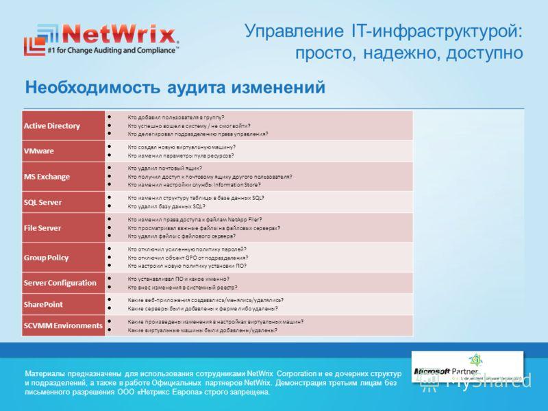 Управление IT-инфраструктурой: просто, надежно, доступно Необходимость аудита изменений Материалы предназначены для использования сотрудниками NetWrix Corporation и ее дочерних структур и подразделений, а также в работе Официальных партнеров NetWrix.