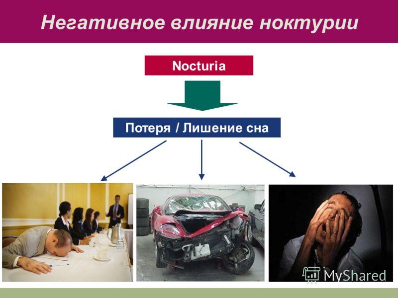 Негативное влияние ноктурии Nocturia Потеря / Лишение сна
