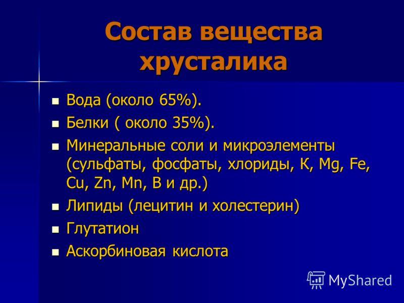 Состав вещества хрусталика Вода (около 65%). Вода (около 65%). Белки ( около 35%). Белки ( около 35%). Минеральные соли и микроэлементы (сульфаты, фосфаты, хлориды, К, Mg, Fe, Cu, Zn, Mn, B и др.) Минеральные соли и микроэлементы (сульфаты, фосфаты,