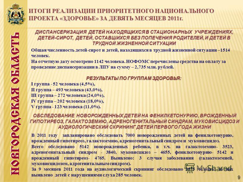 9 ИТОГИ РЕАЛИЗАЦИИ ПРИОРИТЕТНОГО НАЦИОНАЛЬНОГО ПРОЕКТА «ЗДОРОВЬЕ» ЗА ДЕВЯТЬ МЕСЯЦЕВ 2011г. ДИСПАНСЕРИЗАЦИЯ ДЕТЕЙ НАХОДЯЩИХСЯ В СТАЦИОНАРНЫХ УЧРЕЖДЕНИЯХ, ДЕТЕЙ-СИРОТ, ДЕТЕЙ, ОСТАВШИХСЯ БЕЗ ПОПЕЧЕНИЯ РОДИТЕЛЕЙ, И ДЕТЕЙ В ТРУДНОЙ ЖИЗНЕННОЙ СИТУАЦИИ Обща