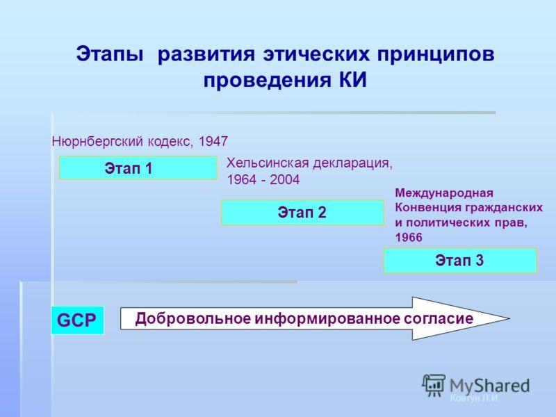 Этап 1 Нюрнбергский кодекс, 1947 Этап 2 Этап 3 GCP Этапы развития этических принципов проведения КИ Добровольное информированное согласие Хельсинская декларация, 1964 - 2004 Международная Конвенция гражданских и политических прав, 1966 Ковтун Л.И.