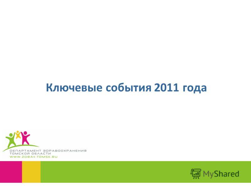 Ключевые события 2011 года