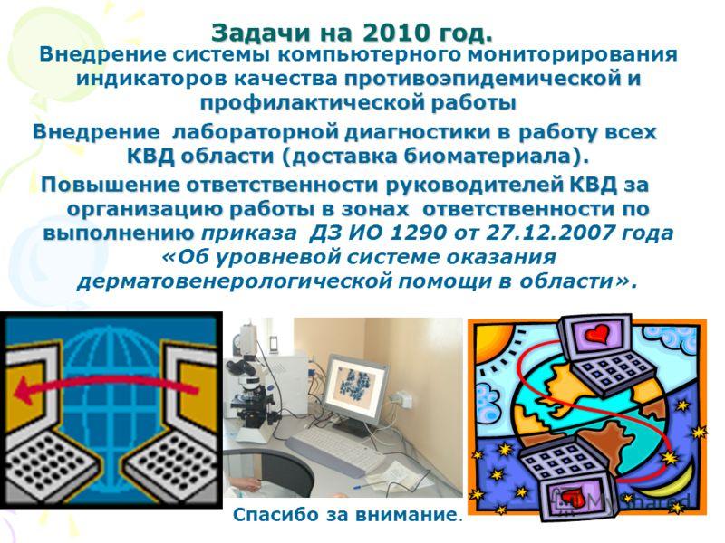 Задачи на 2010 год. противоэпидемической и профилактической работы Внедрение системы компьютерного мониторирования индикаторов качества противоэпидемической и профилактической работы Внедрение лабораторной диагностики в работу всех КВД области (доста