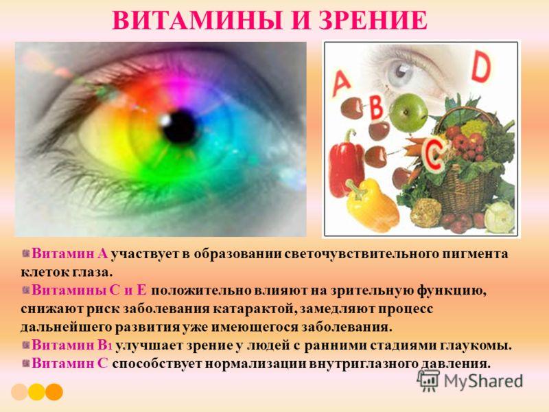 ВИТАМИНЫ И ЗРЕНИЕ Витамин A участвует в образовании светочувствительного пигмента клеток глаза. Витамины C и E положительно влияют на зрительную функцию, снижают риск заболевания катарактой, замедляют процесс дальнейшего развития уже имеющегося забол
