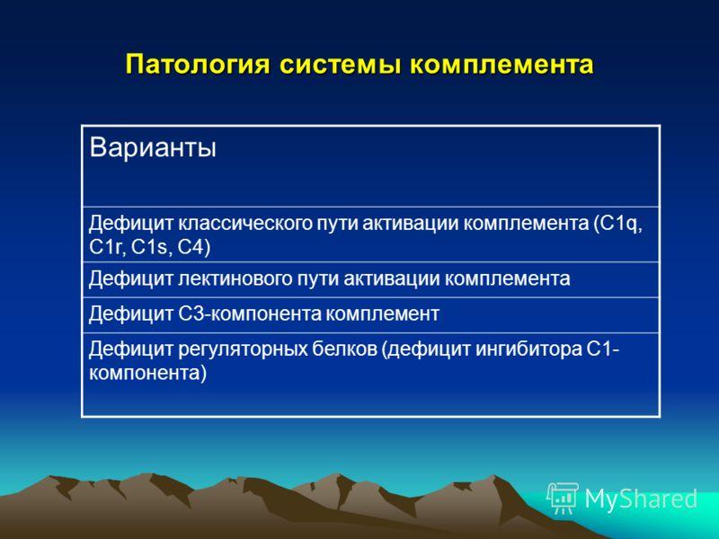 Патология системы комплемента Варианты Дефицит классического пути активации комплемента (C1q, C1r, C1s, C4) Дефицит лектинового пути активации комплемента Дефицит С3-компонента комплемент Дефицит регуляторных белков (дефицит ингибитора С1- компонента