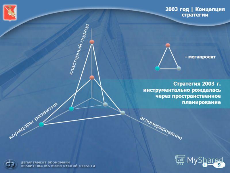 Стратегия 2003 г. инструментально рождалась через пространственное планирование - мегапроект 2003 год | Концепция стратегии 9 1