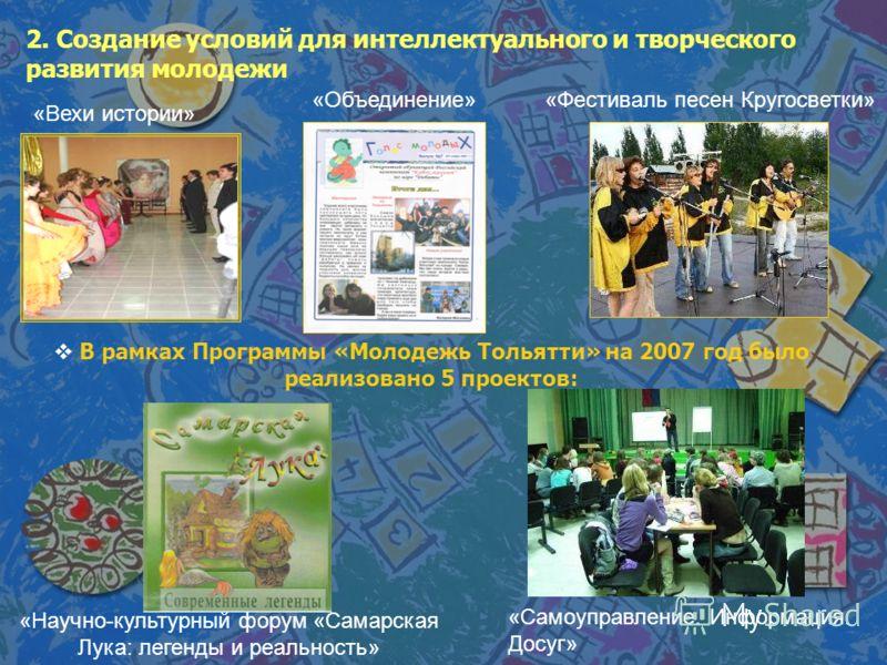 2. Создание условий для интеллектуального и творческого развития молодежи В рамках Программы «Молодежь Тольятти» на 2007 год было реализовано 5 проектов: «Самоуправление. Информация. Досуг» «Вехи истории» «Объединение» «Научно-культурный форум «Самар