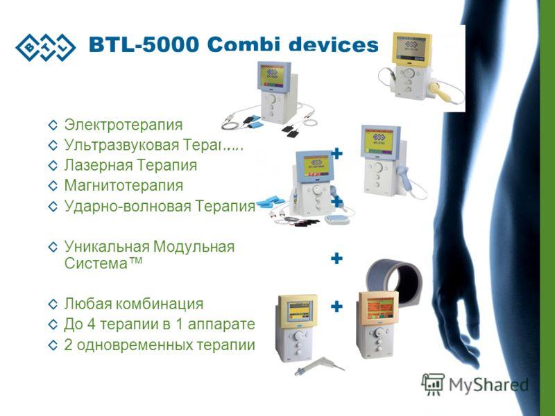 BTL-5000 Combi devices Электротерапия Ультразвуковая Терапия Лазерная Терапия Магнитотерапия Ударно-волновая Терапия Уникальная Модульная Система Любая комбинация До 4 терапии в 1 аппарате 2 одновременных терапии + + + +