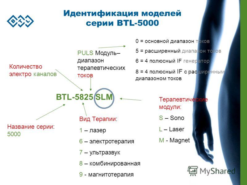 Идентификация моделей серии BTL-5000 BTL-5825 SLM Вид Терапии: 1 – лазер 6 – электротерапия 7 – ультразвук 8 – комбинированная 9 - магнитотерапия Название серии: 5000 Количество электро каналов Терапевтические модули: S – Sono L – Laser M - Magnet PU
