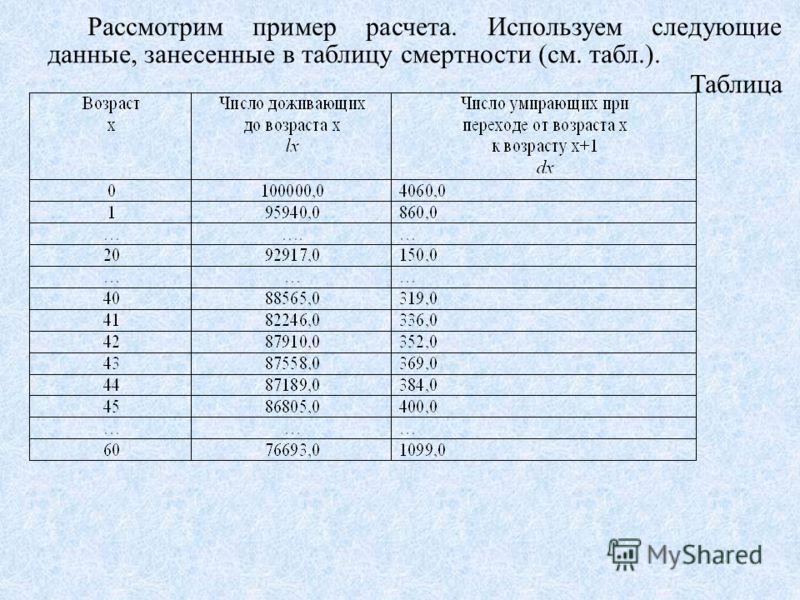 Рассмотрим пример расчета. Используем следующие данные, занесенные в таблицу смертности (см. табл.). Таблица