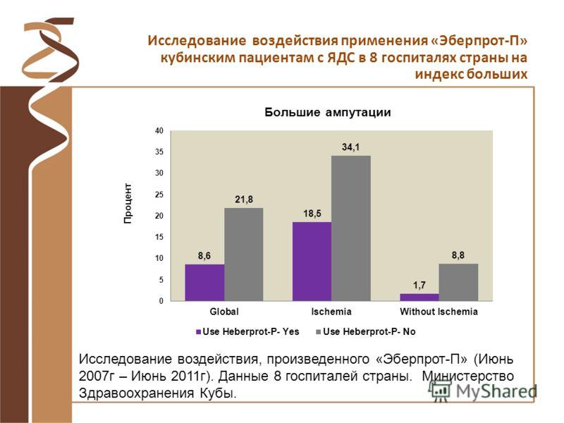 Исследование воздействия, произведенного «Эберпрот-П» (Июнь 2007г – Июнь 2011г). Данные 8 госпиталей страны. Министерство Здравоохранения Кубы. Исследование воздействия применения «Эберпрот-П» кубинским пациентам с ЯДС в 8 госпиталях страны на индекс