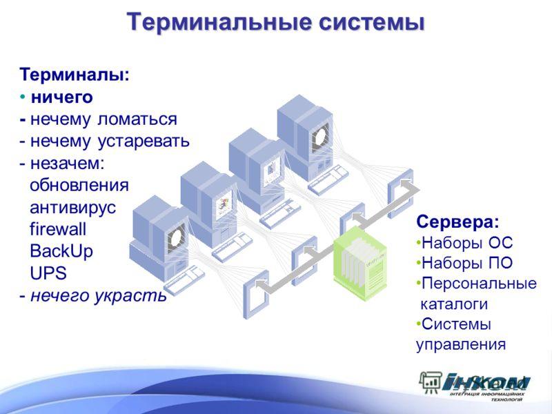 Терминальные системы TM Сервера: Наборы ОС Наборы ПО Персональные каталоги Системы управления Терминалы: ничего - нечему ломаться - нечему устаревать - незачем: обновления антивирус firewall BackUp UPS - нечего украсть