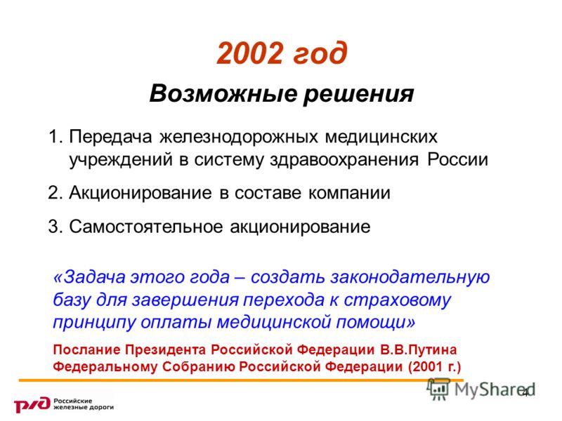 4 Возможные решения 2002 год 1.Передача железнодорожных медицинских учреждений в систему здравоохранения России 2.Акционирование в составе компании 3.Самостоятельное акционирование «Задача этого года – создать законодательную базу для завершения пере