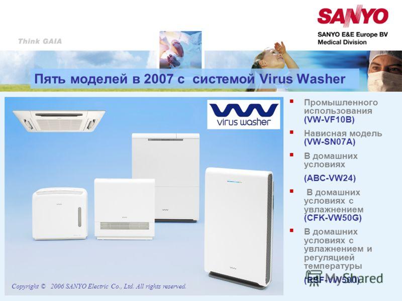 Пять моделей в 2007 с системой Virus Washer Промышленного использования (VW-VF10B) Нависная модель (VW-SN07A) В домашних условиях (ABC-VW24) В домашних условиях с увлажнением (CFK-VW50G) В домашних условиях с увлажнением и регуляцией температуры (RSF