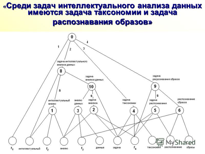 « Среди задач интеллектуального анализа данных имеются задача таксономии и задача распознавания образов»