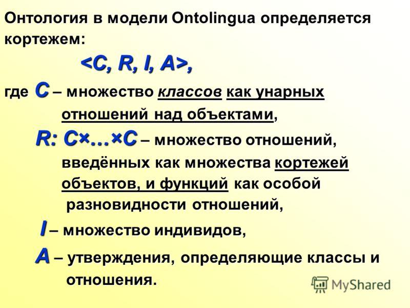 Онтология в модели Ontolingua определяется кортежем:,, где C – множество классов как унарных отношений над объектами, отношений над объектами, R: C×…×C – множество отношений, R: C×…×C – множество отношений, введённых как множества кортежей введённых