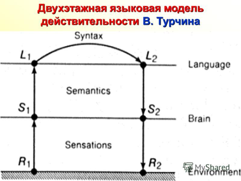 Двухэтажная языковая модель действительности В. Турчина