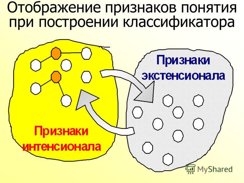 Отображение признаков понятия при построении классификатора