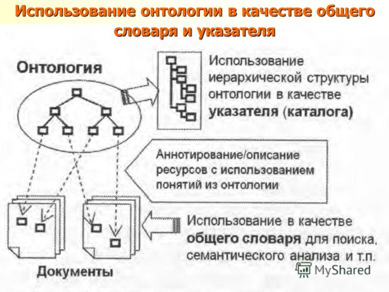 Использование онтологии в качестве общего словаря и указателя