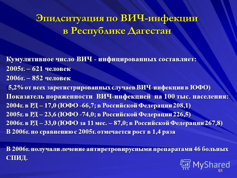 61 Эпидситуация по ВИЧ-инфекции в Республике Дагестан Кумулятивное число ВИЧ - инфицированных составляет: 2005г. – 621 человек 2006г. – 852 человек (5,2% от всех зарегистрированных случаев ВИЧ-инфекции в ЮФО) Показатель пораженности ВИЧ-инфекцией на