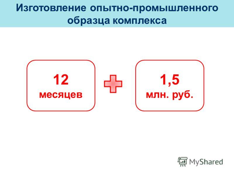 Изготовление опытно-промышленного образца комплекса 12 месяцев 1,5 млн. руб.