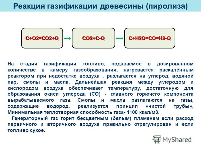 Реакция газификации древесины (пиролиза) С+О2=СО2+Q CO2+C-QC+H2O=CO=H2-Q На стадии газификации топливо, подаваемое в дозированном количестве в камеру газообразования, нагревается раскалённым реактором при недостатке воздуха, разлагается на углерод, в