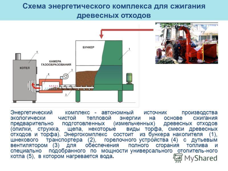 Схема энергетического комплекса для сжигания древесных отходов Энергетический комплекс - автономный источник производства экологически чистой тепловой энергии на основе сжигания предварительно подготовленных (измельченных) древесных отходов (опилки,