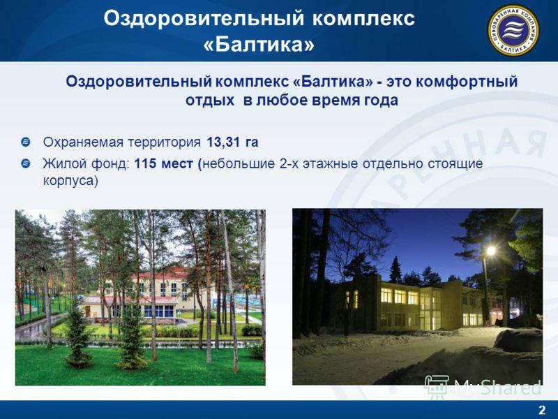 2 Оздоровительный комплекс «Балтика» - это комфортный отдых в любое время года Охраняемая территория 13,31 га Жилой фонд: 115 мест (небольшие 2-х этажные отдельно стоящие корпуса)