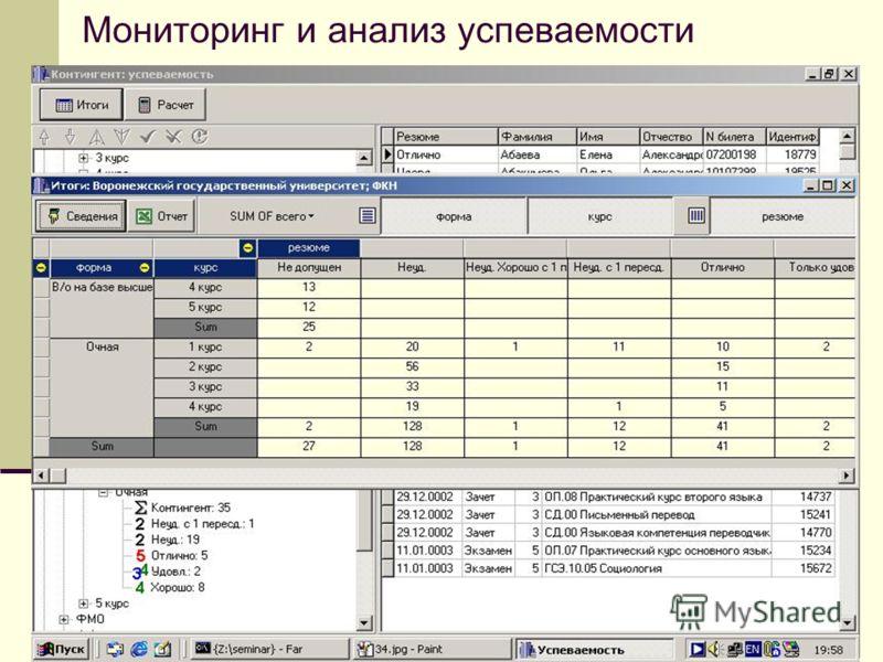 Мониторинг и анализ успеваемости