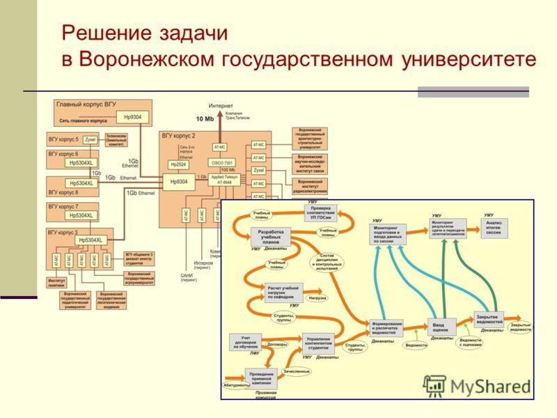 Решение задачи в Воронежском государственном университете