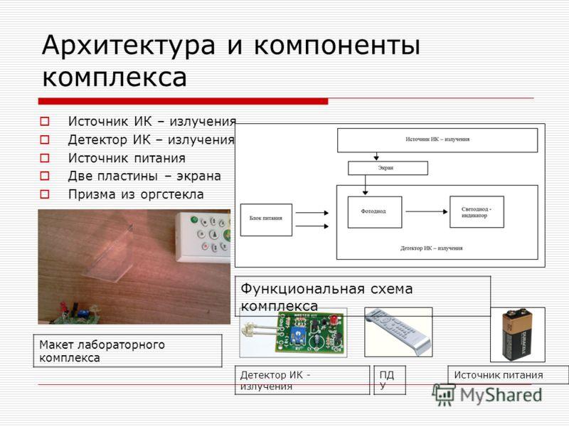 ИК – излучения Детектор ИК