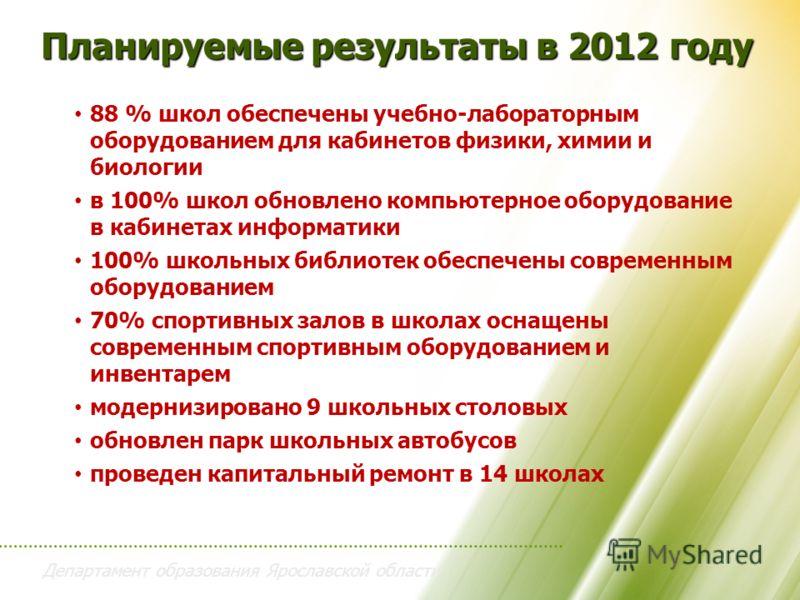 Департамент образования Ярославской области Планируемые результаты в 2012 году 88 % школ обеспечены учебно-лабораторным оборудованием для кабинетов физики, химии и биологии в 100% школ обновлено компьютерное оборудование в кабинетах информатики 100%