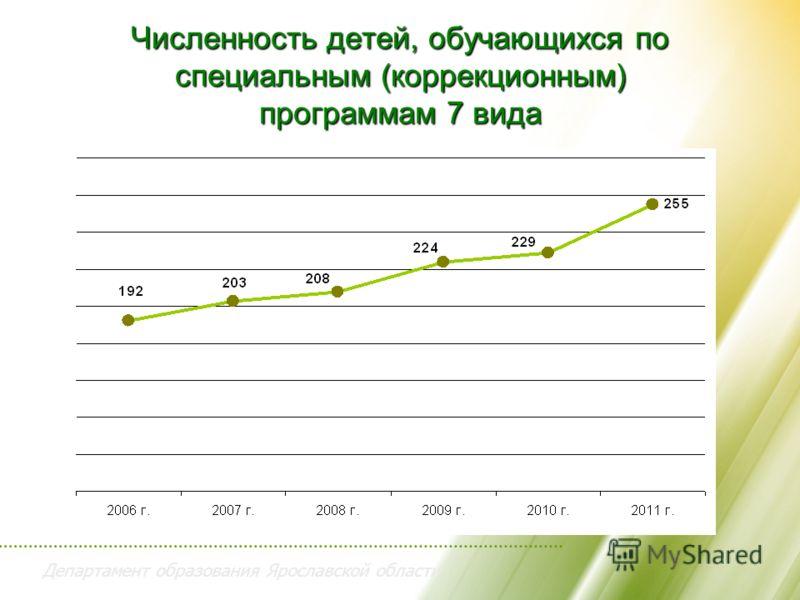 Департамент образования Ярославской области Численность детей, обучающихся по специальным (коррекционным) программам 7 вида