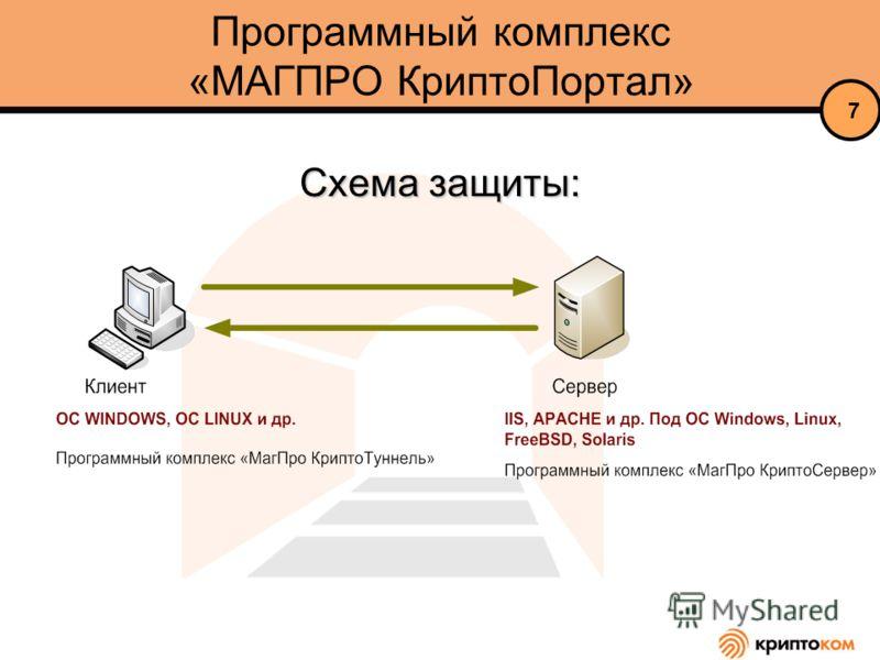 Схема защиты: 7