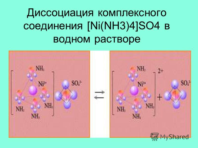 Диссоциация комплексного соединения [Ni(NH3)4]SO4 в водном растворе
