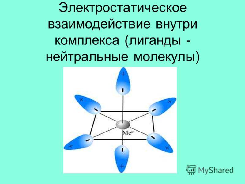 Электростатическое взаимодействие внутри комплекса (лиганды - нейтральные молекулы)