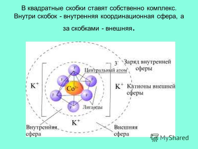 В квадратные скобки ставят собственно комплекс. Внутри скобок - внутренняя координационная сфера, а за скобками - внешняя.