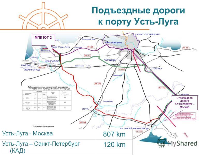 дороги к порту Усть-Луга
