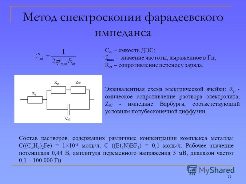 11 Метод спектроскопии фарадеевского импеданса R s R ct Z W C dl C dl – емкость ДЭС; f max – значение частоты, выраженное в Гц; R ct – сопротивление переносу заряда. Эквивалентная схема электрической ячейки: R s - омическое сопротивление раствора эле