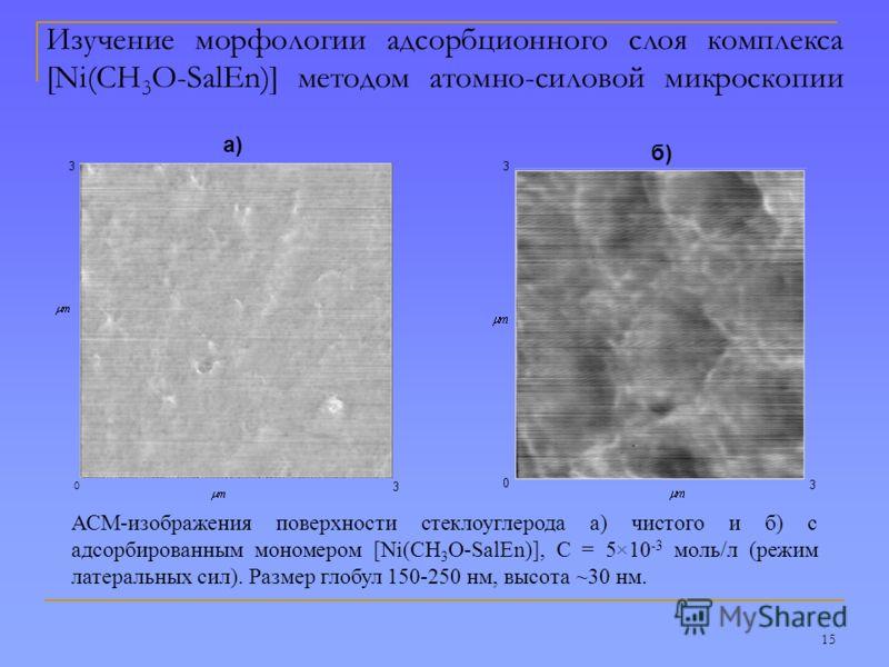 15 0 3 3 0 3 3 АСМ-изображения поверхности стеклоуглерода а) чистого и б) с адсорбированным мономером [Ni(CH 3 O-SalEn)], С = 5×10 -3 моль/л (режим латеральных сил). Размер глобул 150-250 нм, высота ~30 нм. Изучение морфологии адсорбционного слоя ком